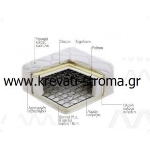 Στρώμα linea strom classic soft διπλό,διάσταση 150χ200 & μαξιλάρι πλενόμενο δώρο