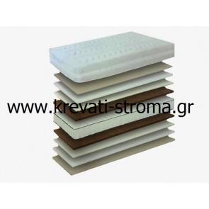 Στρώμα ανατομικό και ορθοπεδικό ημίδιπλο 110χ190 ή 110χ200 με φυσικό latex,κοκοφοίνικα και ανεξάρτητα-μεμονομένα ελατήρια pocket springs