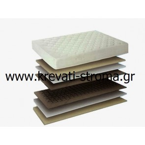 Στρώμα για κρεβάτι ημίδιπλο 110x190 διάσταση,20 πόντους ύψος stock για άμεση παραλαβή από το κατάστημα
